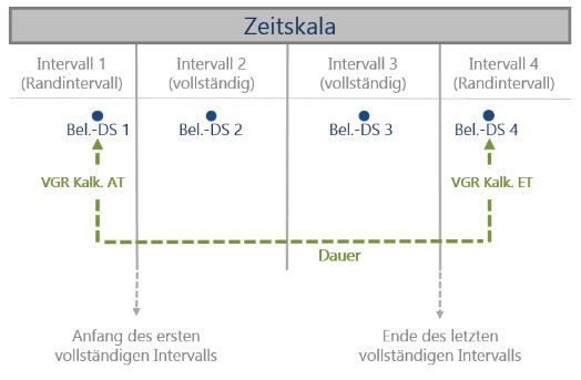 BelastungSchema.png